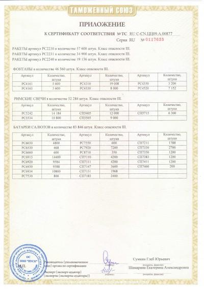 sertificate 2